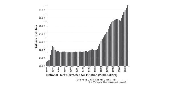 赤字 日本 財政 なぜ、財政赤字は減らないのか? 財政赤字の状況を15分で理解しよう